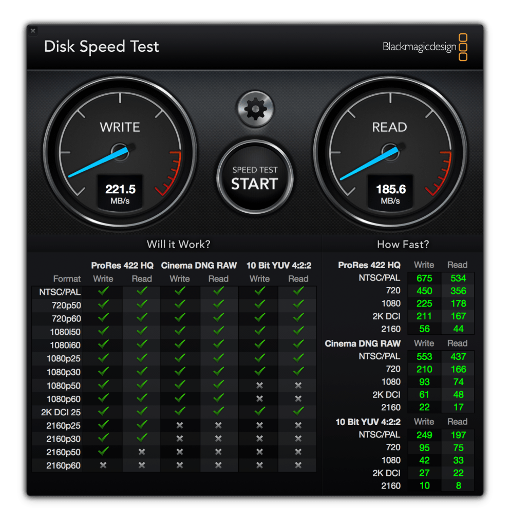 3 Disk + Flash Accelerator Setup Blackmagic Results for the Drobo 5D3