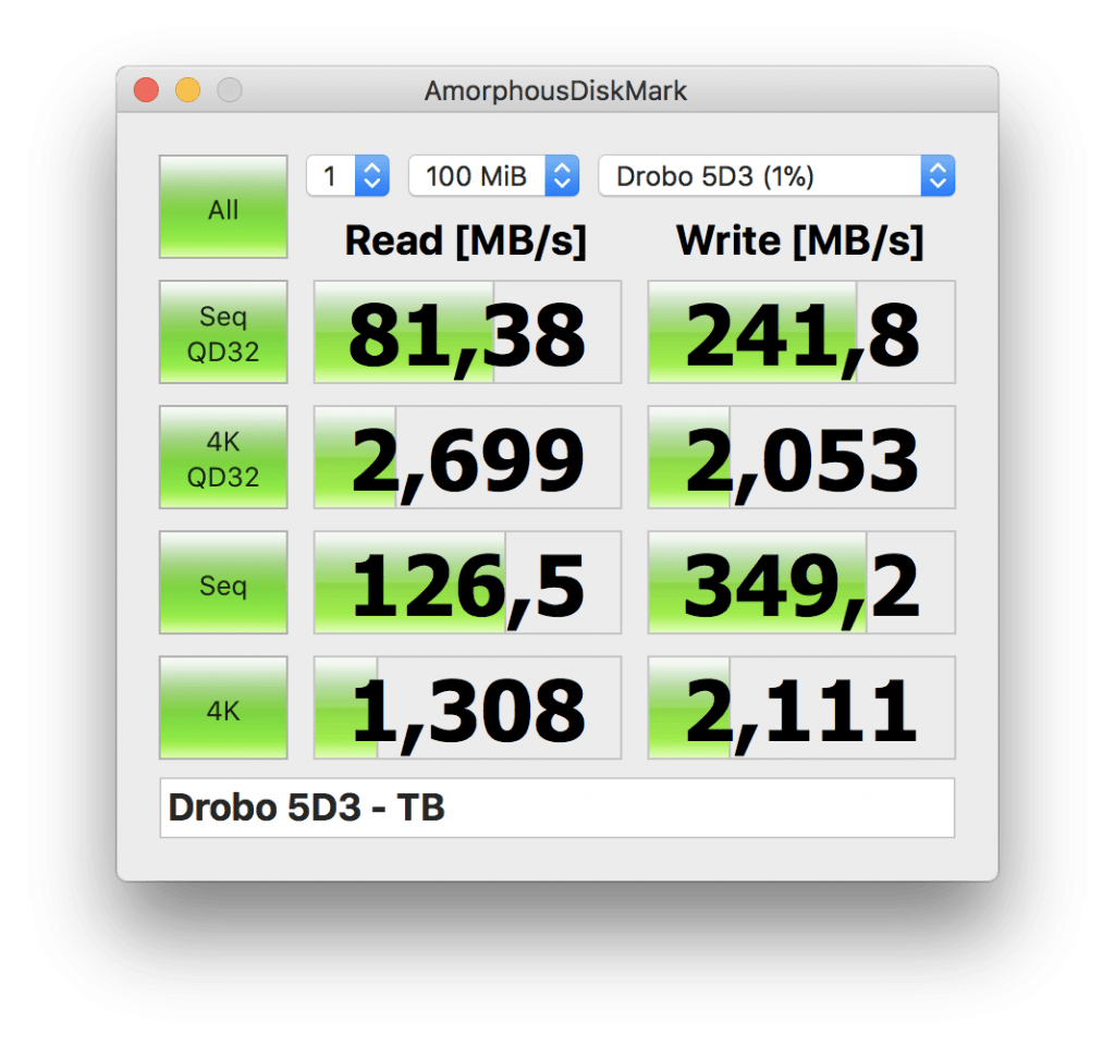 3 Disk Setup 4K Benchmark Results for the Drobo 5D3