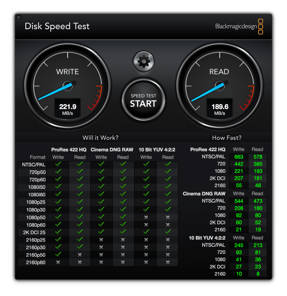 3 Disk Setup 4K Blackmagic Results for the Drobo 5D3