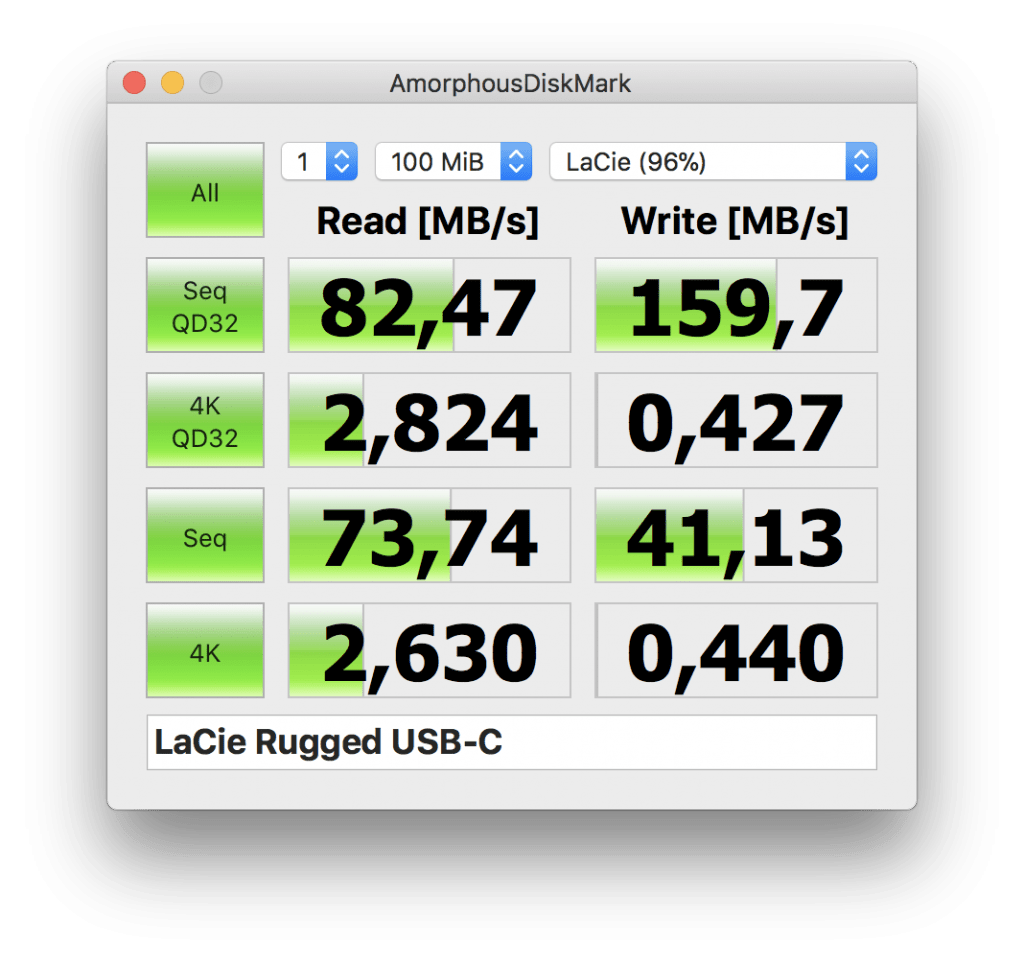 Benchmark Results for the Lacie 4TB Mini USB-C Hard Drive