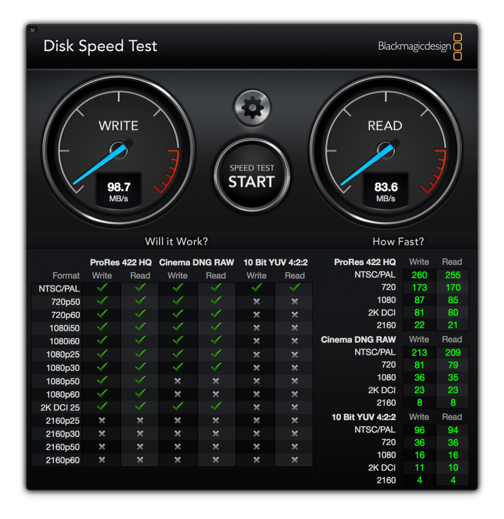 The Speed Results from Black Magic Speed Test for the Lacie 4TB Mini USB-C Rugged