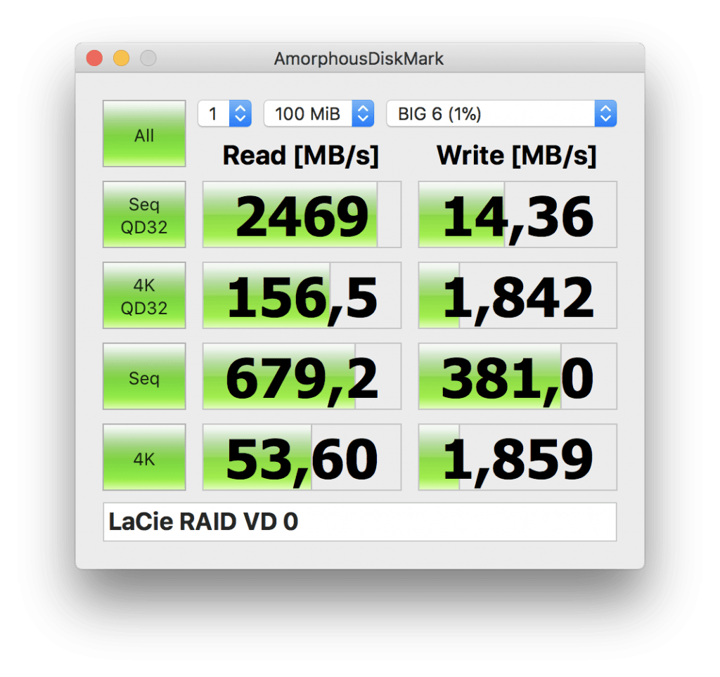 LaCie 6 Big Raid 5 4K Read and Write Performance