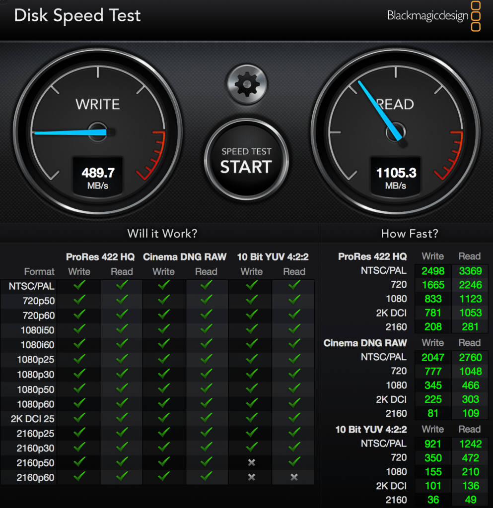 LaCie 6 Big Raid 5 Black Magic Disk Speed Test Results