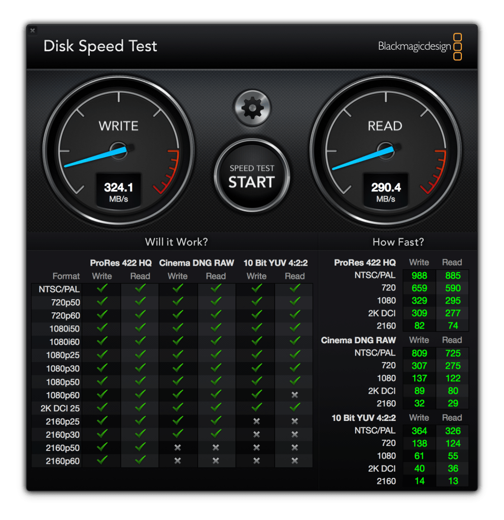 QNAP TS-453-BT3 Black Magic RAID 5 Disk Speed Test Results