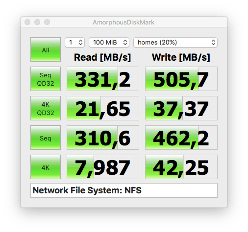 QNAP TS-453-BT3 4K Disk Speed Test Results