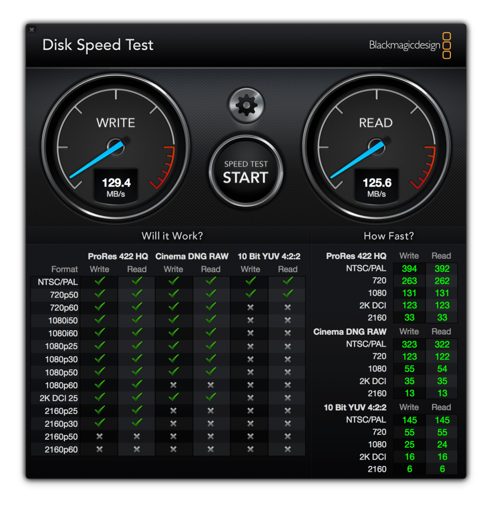 Blackmagic Speed Test Results of a 1TB WD Black Drive within a Drobo 5D3