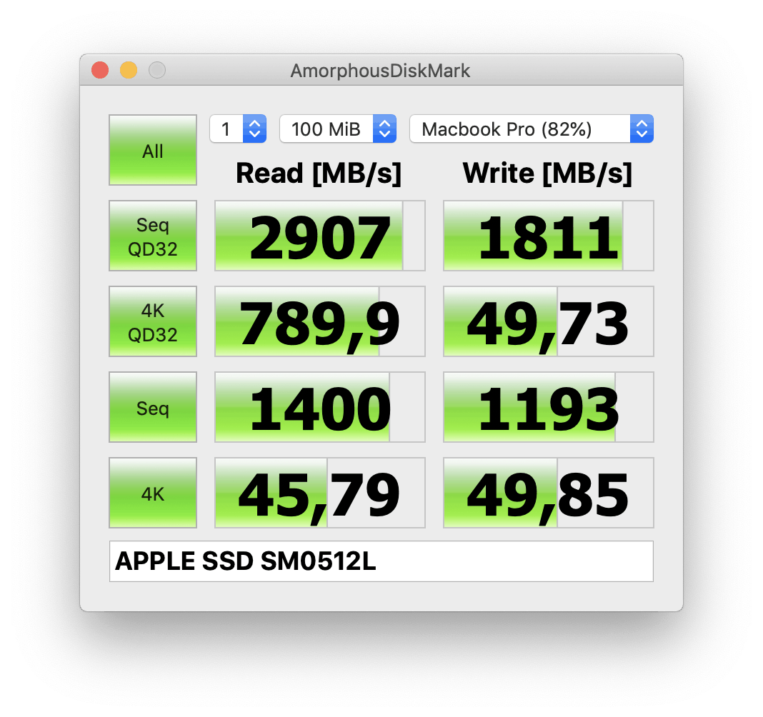 Benchmark Results of the MacBook Pro Late 2018 with Amorphous Disk Mark