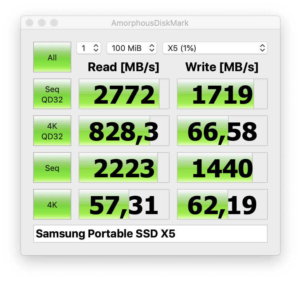 Benchmark Results of the Samsung X5 with Amorphous Disk Mark